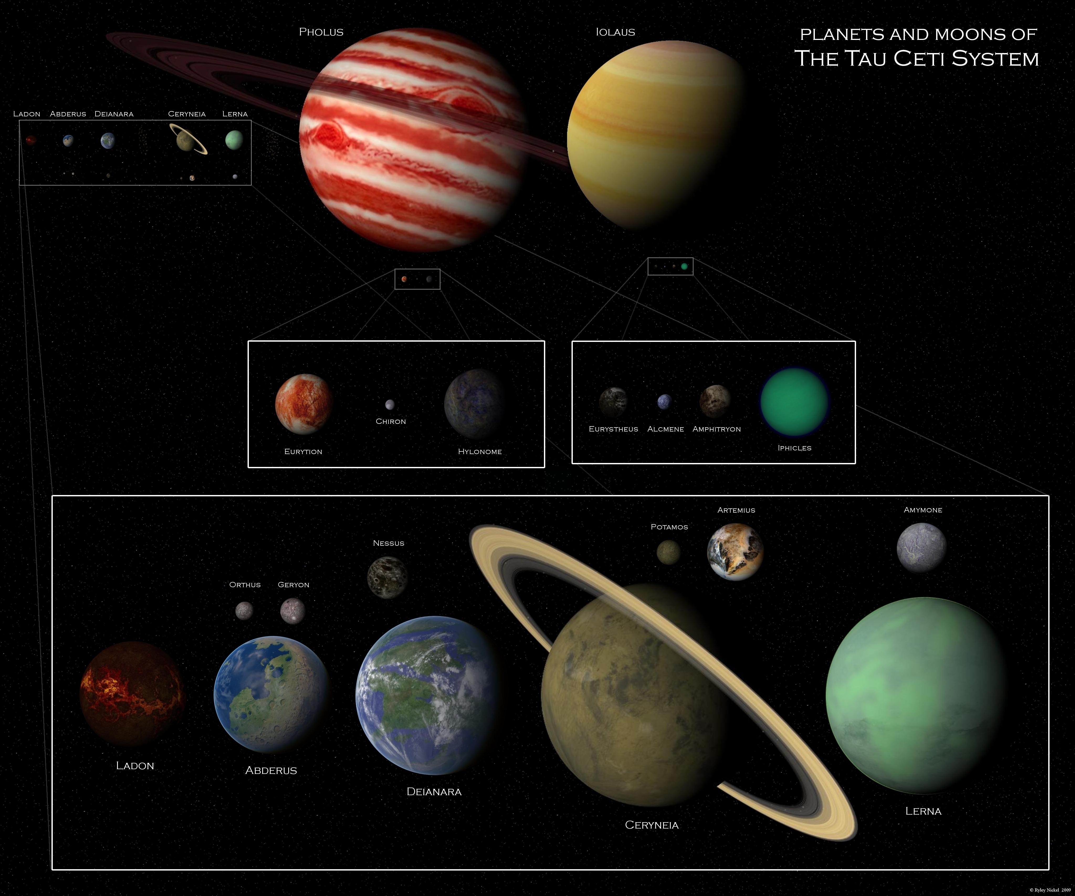 tau ceti solar system - photo #1